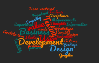 UX word cloud